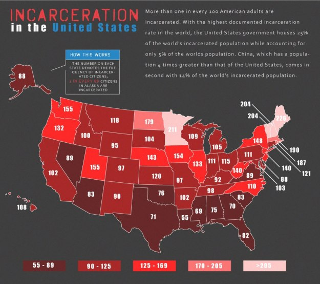 How many people does your state incarcerate?